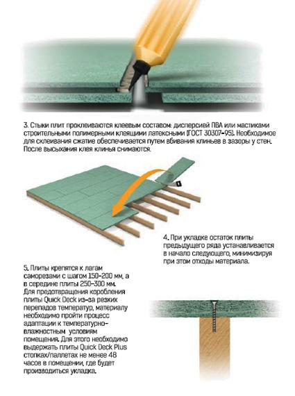 инструкция по мантажу панелий квик дек
